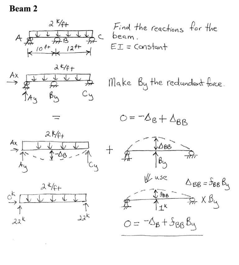 Introductory Structural Analysis Problems Nielsen 84