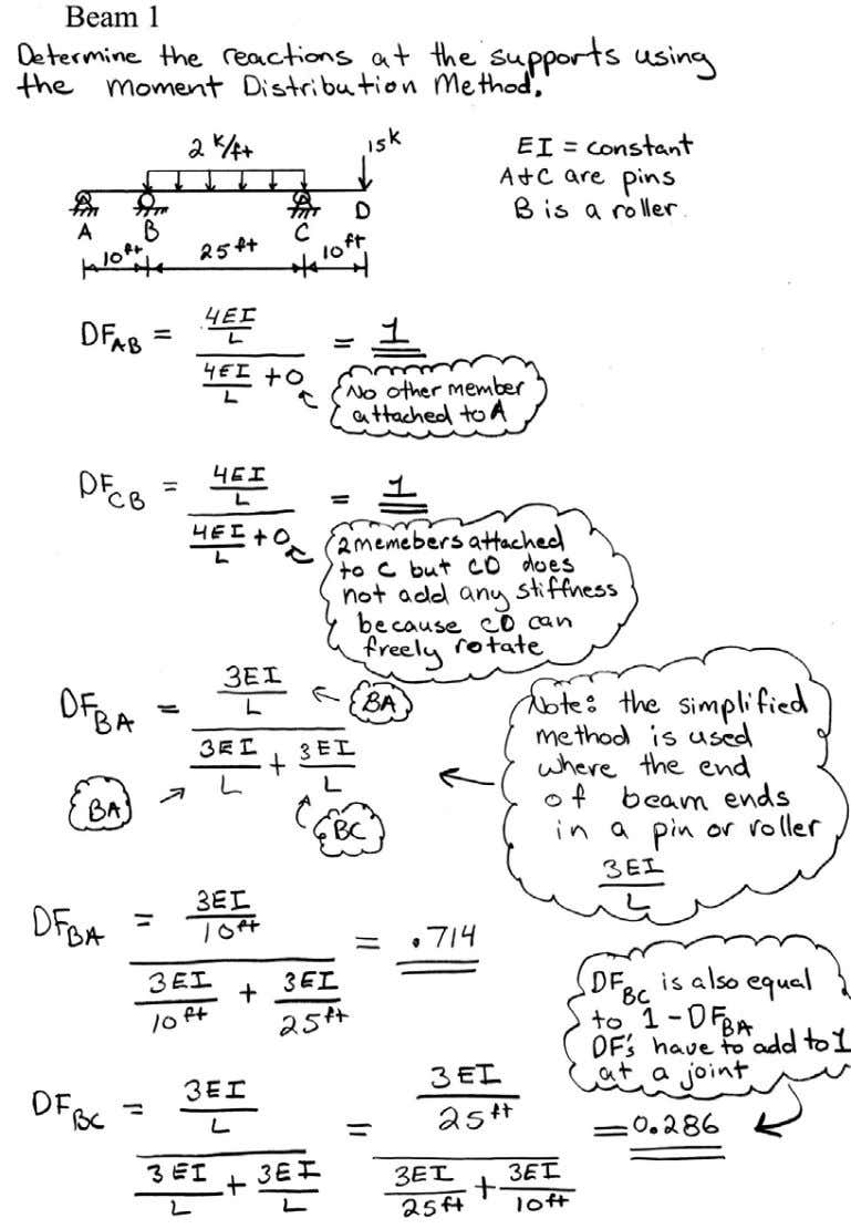 Introductory Structural Analysis Problems Nielsen 95