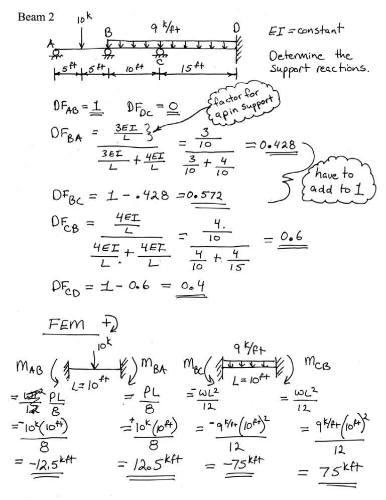 Introductory Structural Analysis Problems Nielsen 97