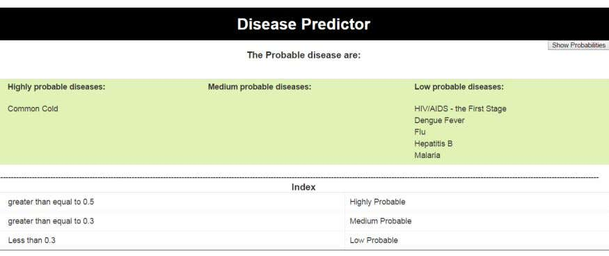 Disease Predictor APPENDIX Landing Page of Disease Predictor Output showing the probability of the disease 22
