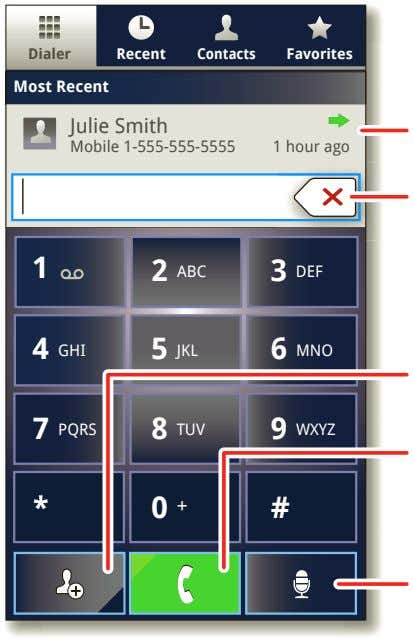 Dialer Recent Contacts Favorites Most Recent Julie Smith Mobile 1-555-555-5555 1 hour ago 1 2