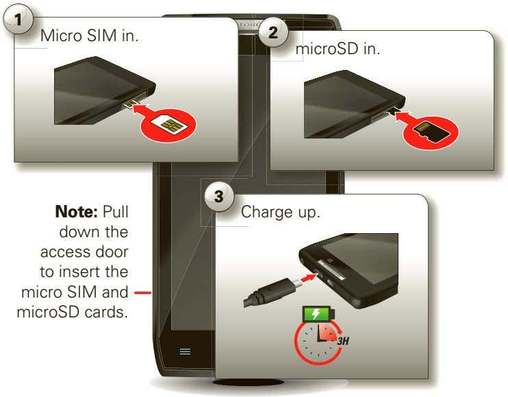 1 Micro SIM in. 2 m icroSD in. 3 Note: Pull down the access door