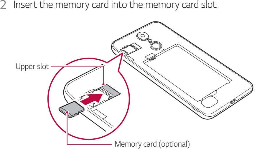2 Insert the memory card into the memory card slot. Upper slot Memory card (optional)