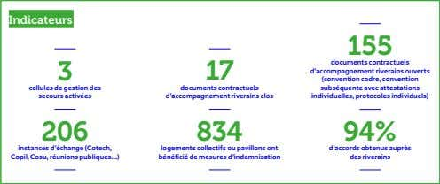 Indicateurs 155 3 17 cellules de gestion des secours activées documents contractuels d'accompagnement riverains