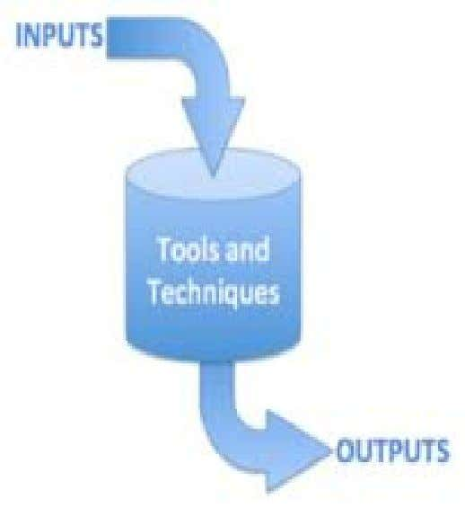 Overview A process is a routine work which happens repetitively. It consists of 1. Series of
