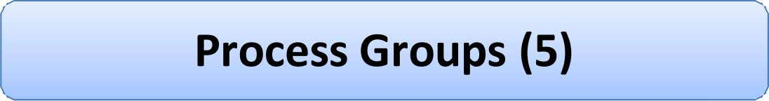 Process Groups (5)