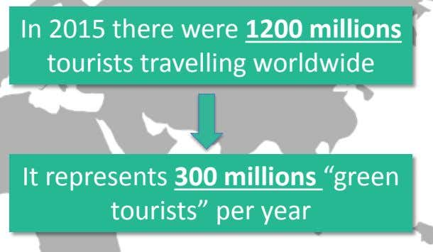 "In 2015 there were 1200 millions tourists travelling worldwide It represents 300 millions ""green tourists"""