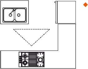 kitchen layout tips and suggestions visit www.kubiq.com.my L-Shape with Island The L-Shape with island design has