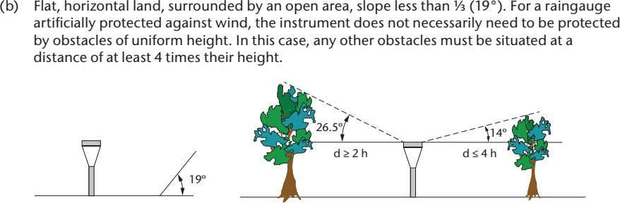 (b) Flat, horizontal land, surrounded by an open area, slope less than ⅓ (19°). For