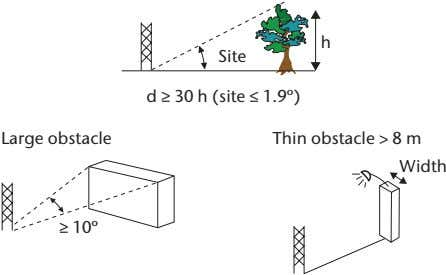 h Site d ≥ 30 h (site ≤ 1.9º) Large obstacle Thin obstacle > 8