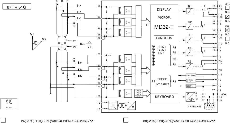 Differential Relay used for the 87T Protection Only Figure 4. Wiring Diagram for the MD32T Transformer