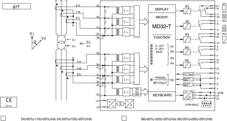 Figure 3. Wiring Diagram for the MD32T Transformer Differential Relay used for the 87T Protection