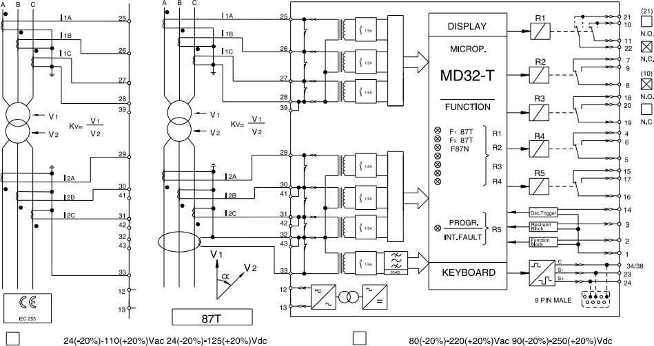 150-30 Figure 5. Wiring Diagram for the MD32T transformer Differential Relay used for 87T and 51N