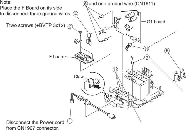 Note: 6 and one ground wire (CN1611) Place the F Board on its side to