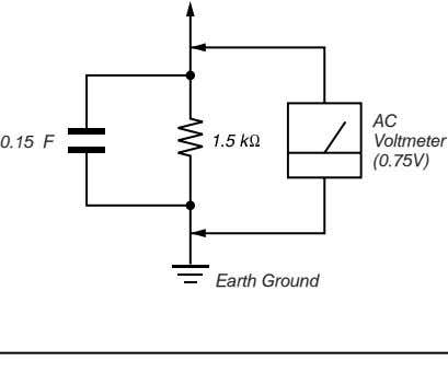 AC 0.15 F Voltmeter (0.75V) Earth Ground Figure A. Using an AC voltmeter to check