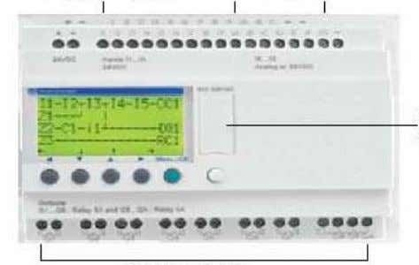24 Power input digital input analog Supply Slot konektor ke PC. Output Plc Gambar 2.2 Zelio