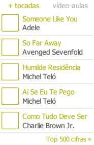 + tocadas vídeo-aulas Someone Like You Adele So Far Away Avenged Sevenfold Humilde Residência Michel
