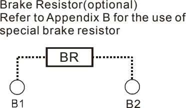 Brake Resistor(optional) Refer to Appendix B for the use of special brake resistor BR B2