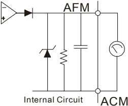 AFM Internal Circuit ACM