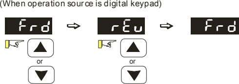 (When operation source is digital keypad) or or