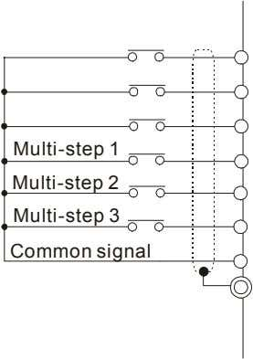 Multi-step 1 Multi-step 2 Multi-step 3 Common signal