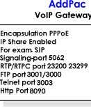 Voice over IP Cascade on PPPoE Environment 1 Network Diagram [Figure 12] Cascade on PPPoE Environment