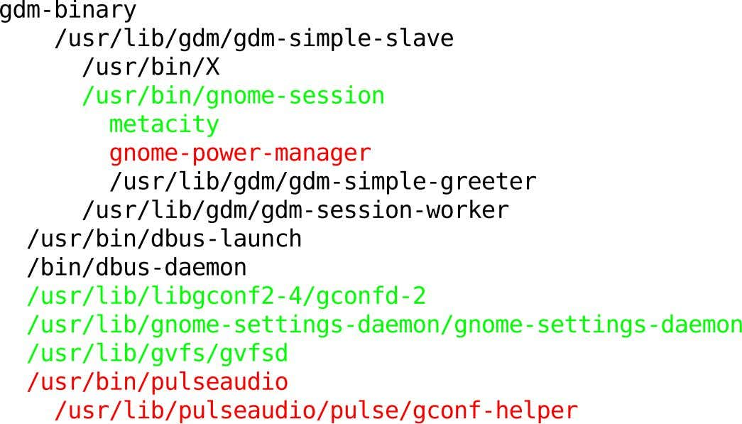 GDM ≥ 2.21 – Sideshow Dependees Wolfgang 'datenwolf' Draxinger () Desktop on the Linux (and *BSD