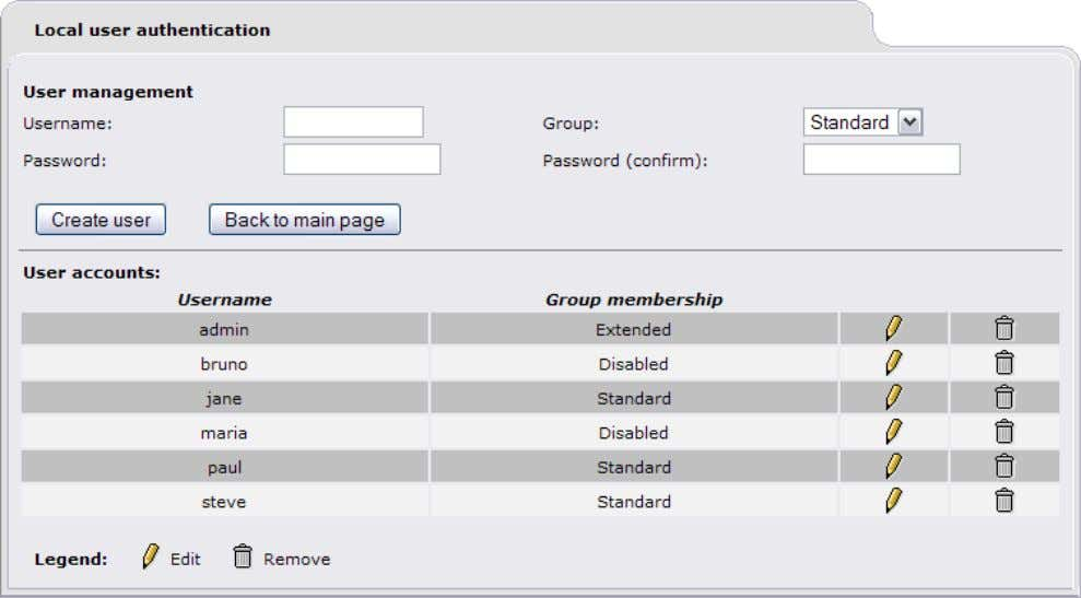 interface for creating, editing and deleting user accounts. Within the user manager page, all available accounts