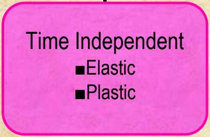 Time Independent ■Elastic ■Plastic