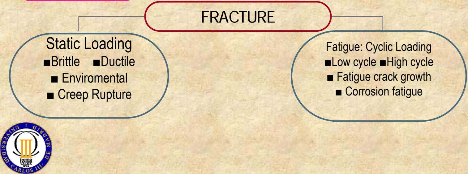 FRACTURE Static Loading ■Brittle ■Ductile ■ Enviromental ■ Creep Rupture Fatigue: Cyclic Loading ■Low