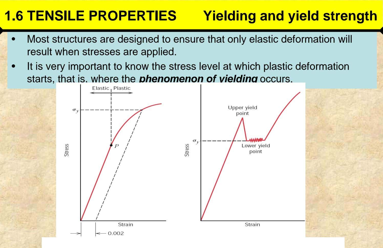 1.6 TENSILE PROPERTIES Yielding and yield strength • Most structures are designed to ensure that