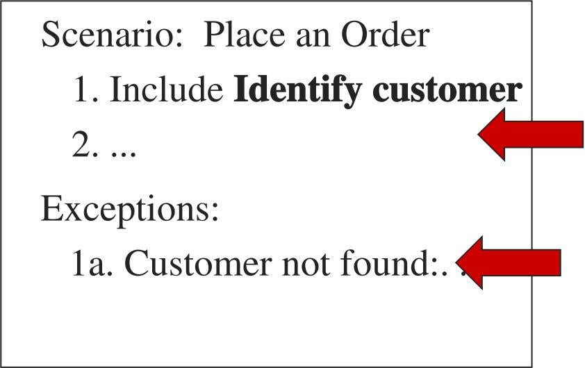 Scenario: Place an Order 1. Include Identify customer Exceptions: 1a. Customer not