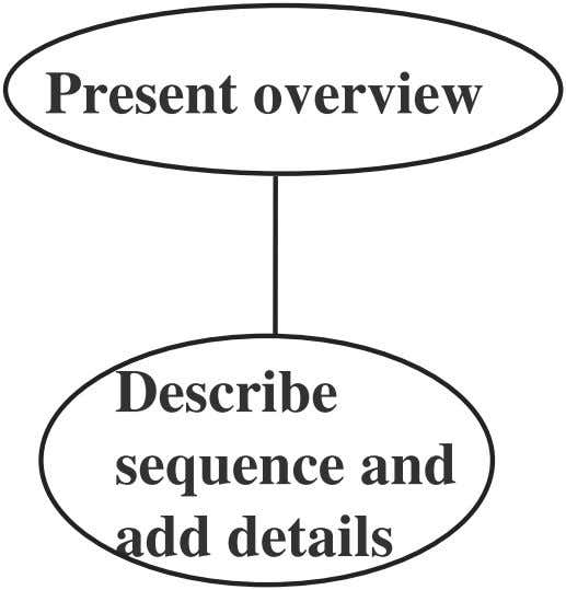 Present overview Describe sequence and add details
