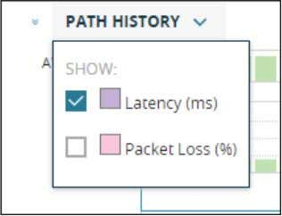 to show or hide Latency and Packet Loss in the chart. Troubleshoot a NetPath service with