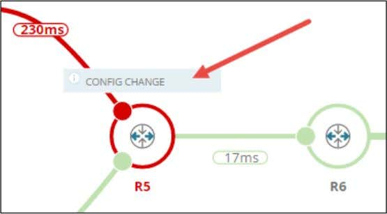 with NetPath displays information about a config change to node R5. Click the Config Change notification.