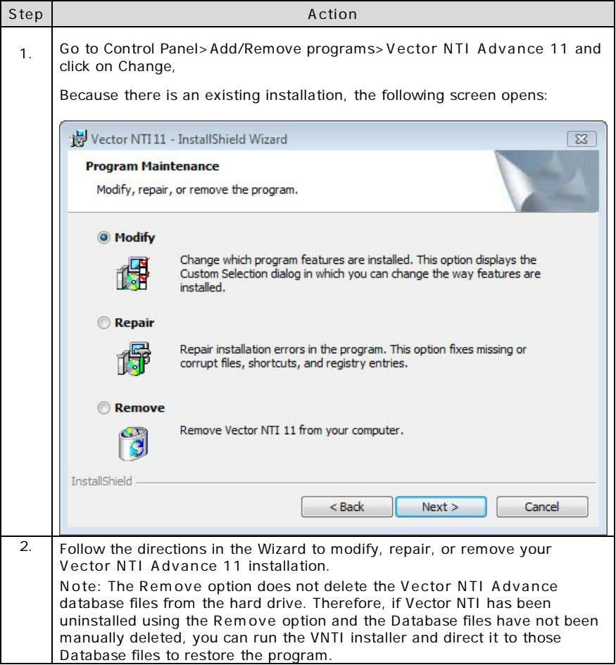 Step Action 1. Go to Control Panel>Add/Remove programs>Vector NTI Advance 11 and click on Change,
