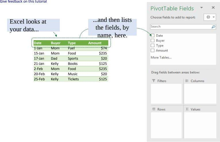 Give feedback on this tutorial ... and then lists Excel looks at your data ... the
