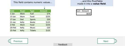 this PivotTable This field contains numeric values ... ... made it into a value field. and