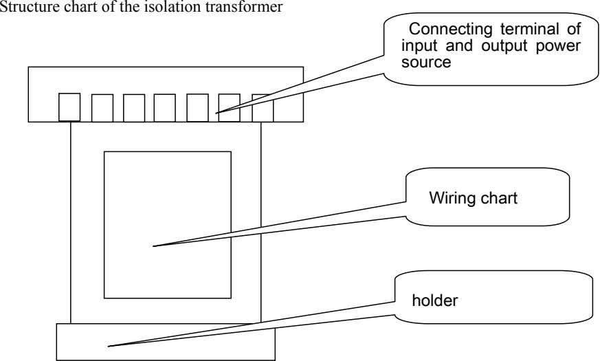 Structure chart of the isolation transformer Connecting terminal of input and output power source Wiring