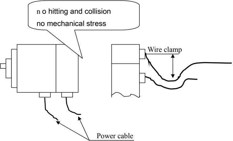 n o hitting and collision no mechanical stress Wire clamp Power cable