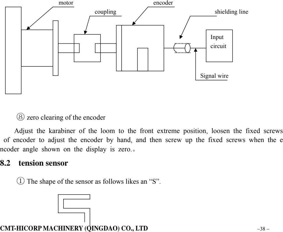 motor encoder coupling shielding line Input circuit Signal wire ⑧ zero clearing of the encoder