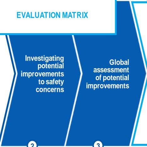 EVALUATION MATRIX Investigating Global potential assessment improvements of potential to safety improvements