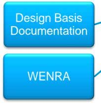 Design Basis Documentation WENRA