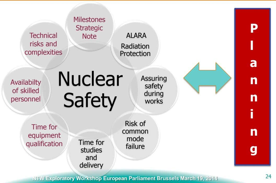 Milestones Strategic P Technical risks and complexities Note ALARA Radiation l Protection a Nuclear Assuring