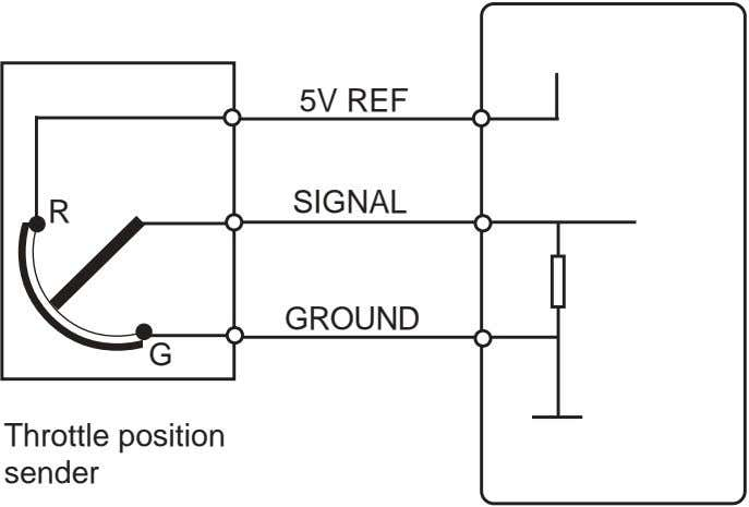 5V REF SIGNAL R GROUND G Throttle position sender