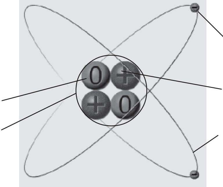 Neutron Nucleus Electron Proton Shell or orbit 16