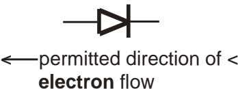 > < permitted direction of < electron flow