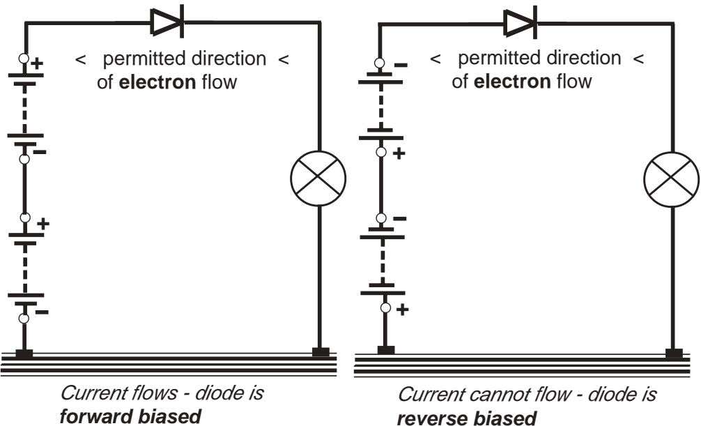 > > + < permitted direction < of electron flow < permitted direction < of