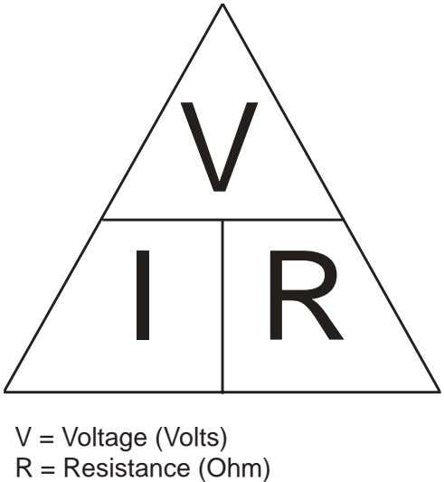 V I R V = Voltage (Volts) R = Resistance (Ohm)