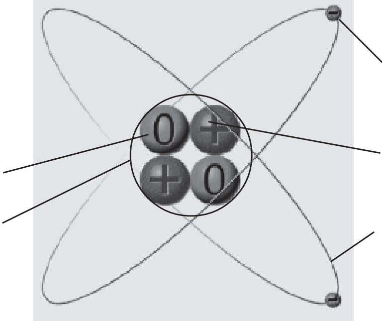 Neutron Nucleus Electron Proton Shell or orbit 10
